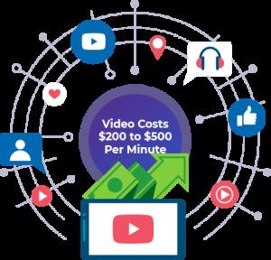 Explaindio 4 Video Cost